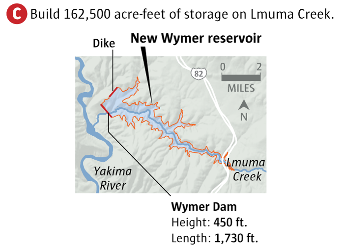 Yakima Basin farmers want more water, sooner | The Seattle Times